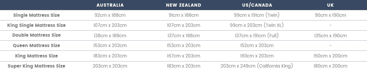quilt cover size chart australia