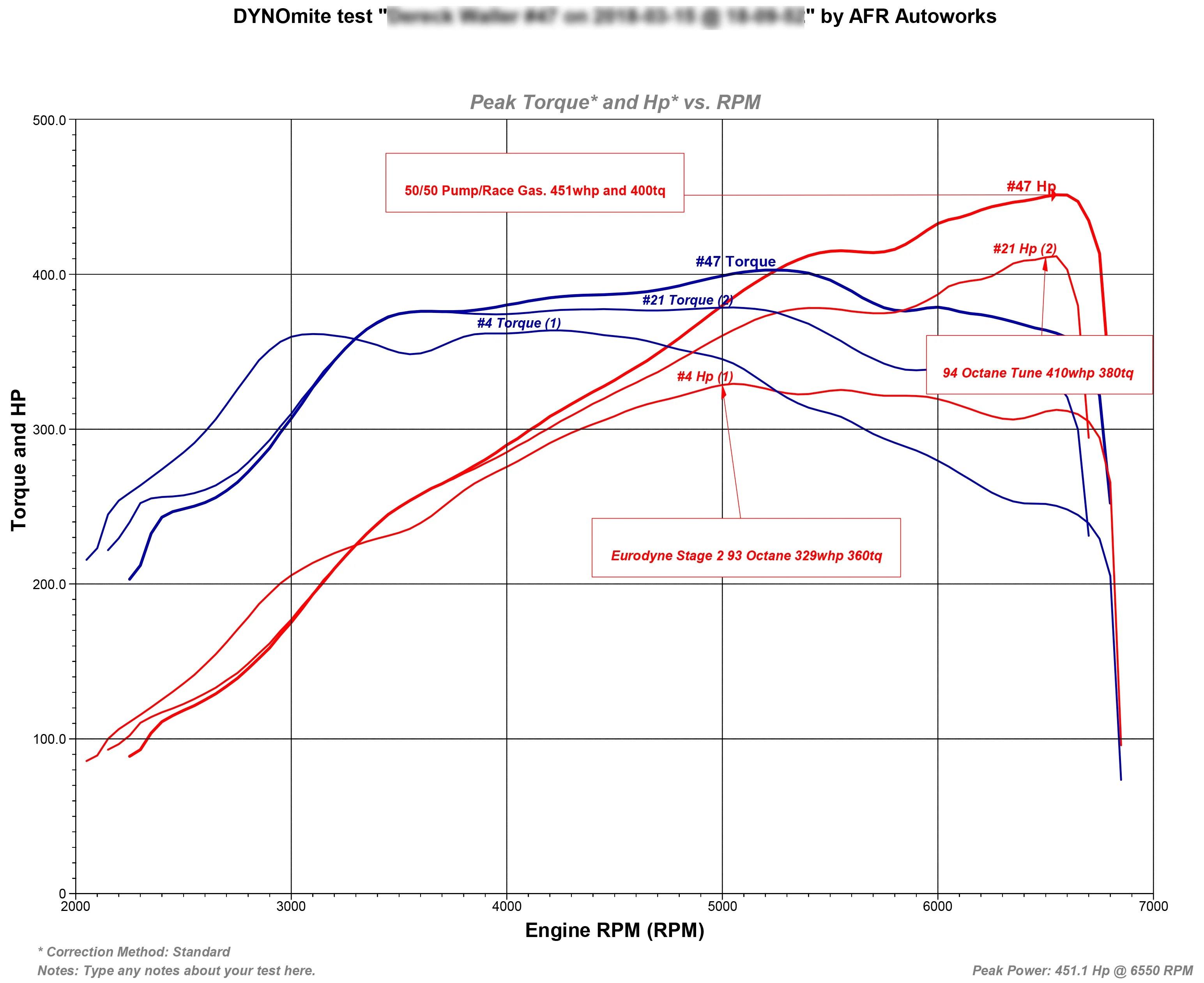 medium resolution of tomioka racing ihx475 turbo kit for vw audi mqb ea888