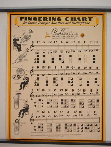 Vintage 1940s PanAmerican Fingering Chart for Cornet Trumpet Alto  GalaxieModern