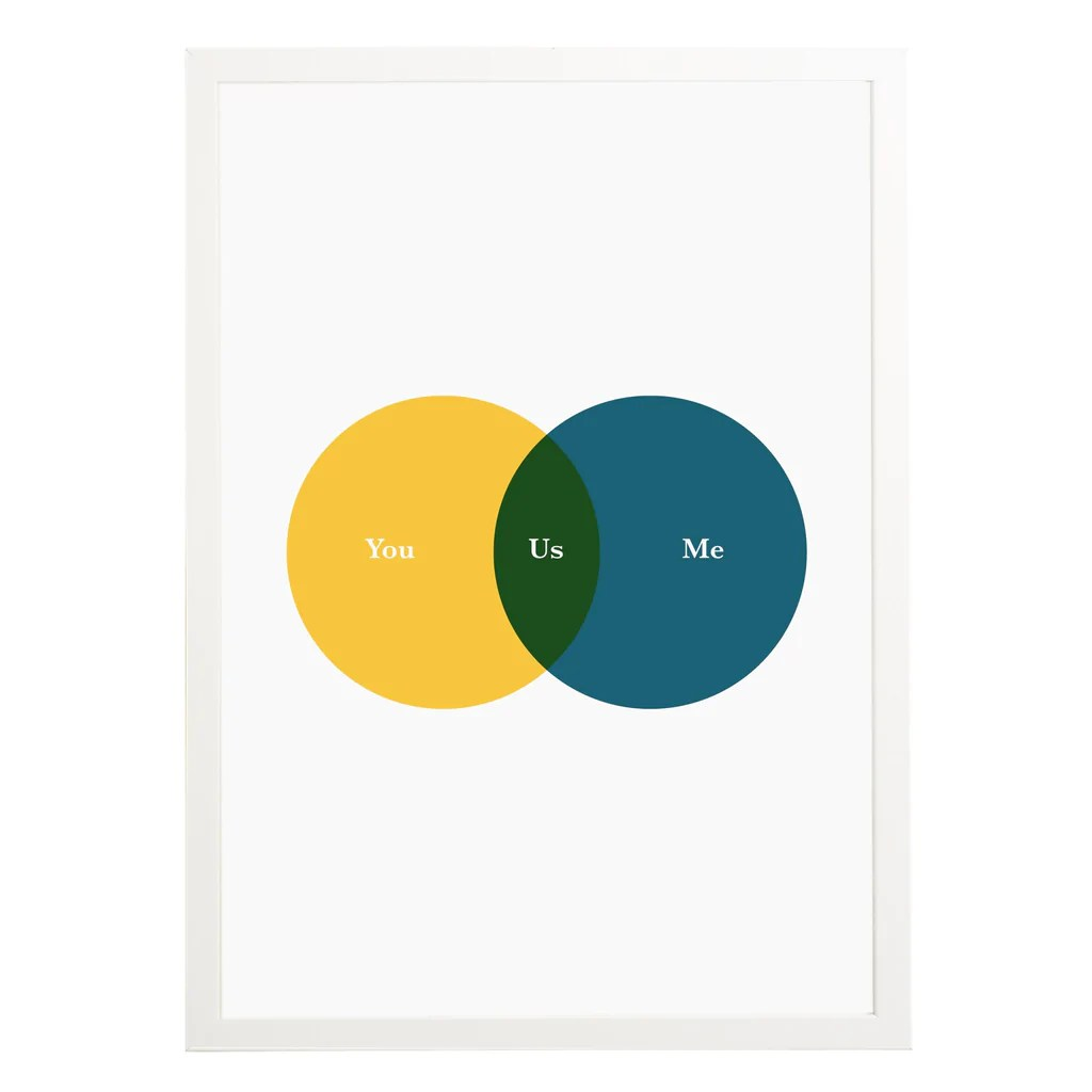 personalised venn diagram print  [ 1024 x 1024 Pixel ]