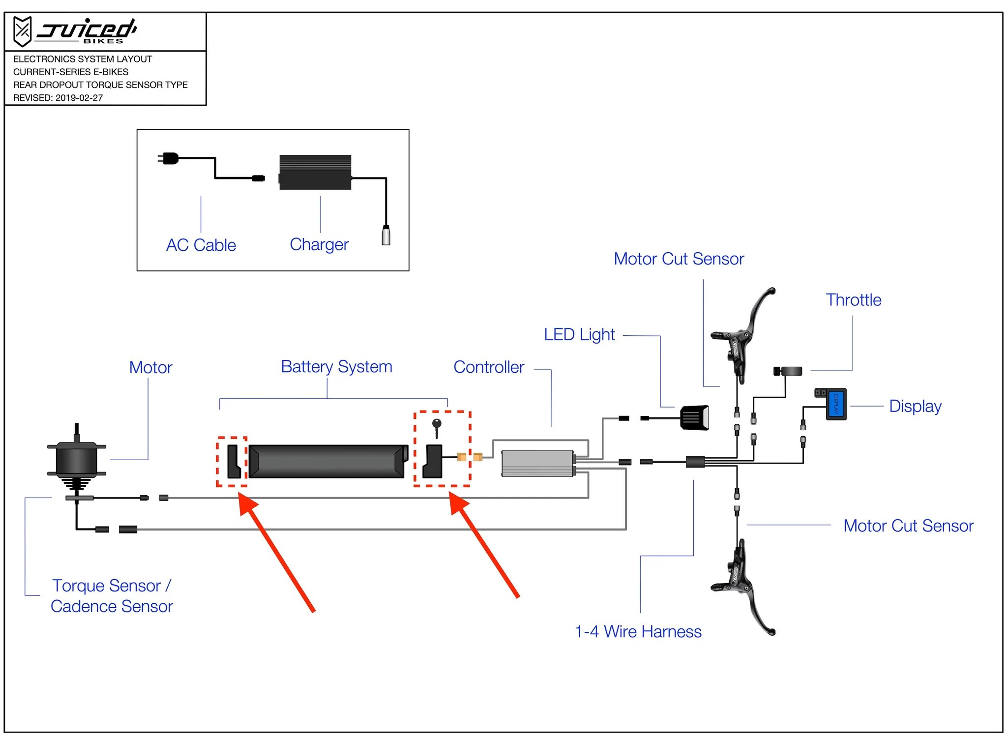 hight resolution of electronics layout