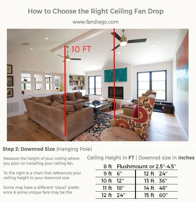 Ultimate Guide on How to Choose the Right Ceiling Fan