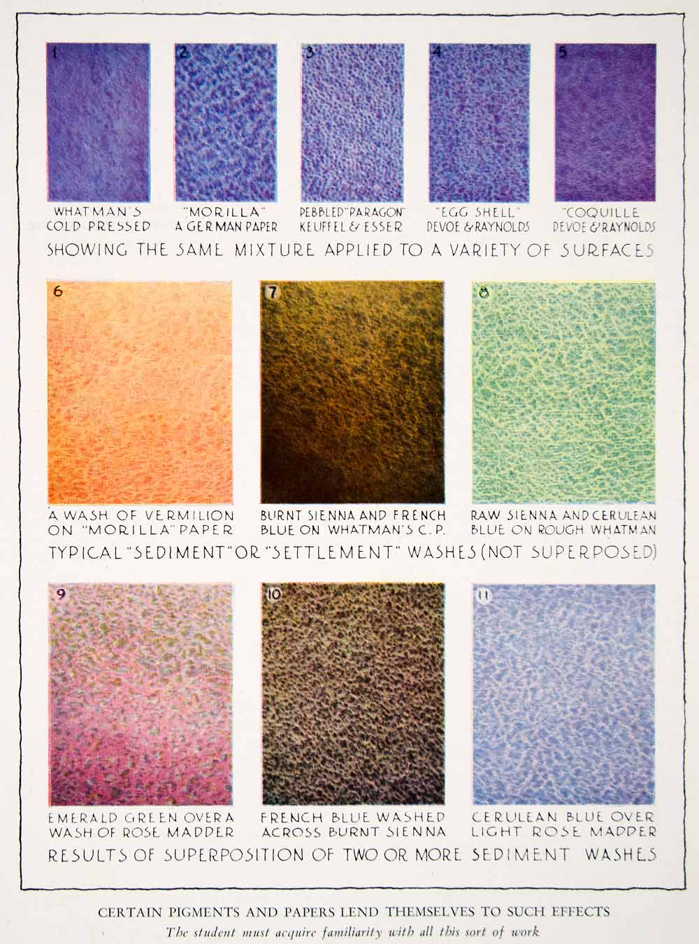 1943 color print diagram paper sediment wash effect texture pigment st period paper [ 1000 x 1350 Pixel ]