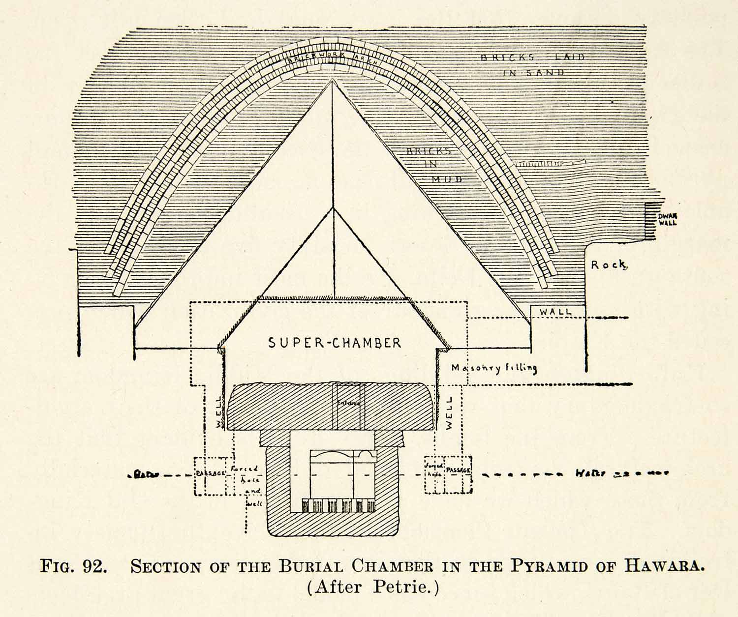 small resolution of 1909 print cross section pyrmaid hwara burial chamber fayum diagram eg period paper