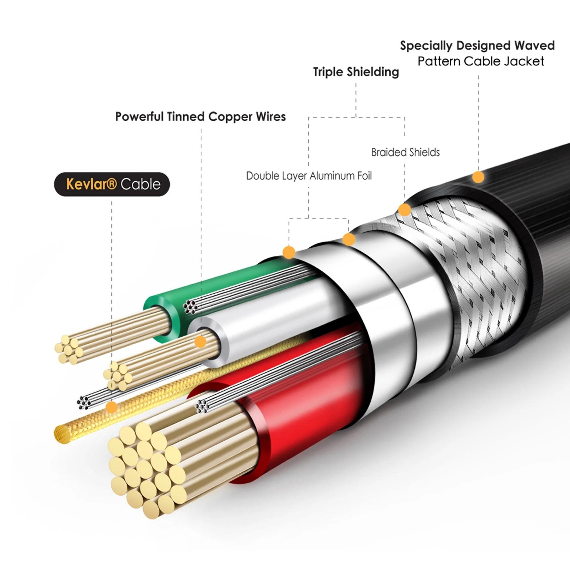 medium resolution of basacc heavy duty 3 3 feet mfi apple 8 pin lightning to usb cable rh basacc com lightning to usb camera adapter wiring diagram lightning to usb camera
