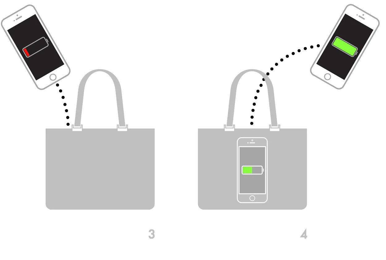 recharge its internal battery in the morning slide your iphone into the smartpocket everpurse keeps you charged on the go so you can charge ahead  [ 1248 x 841 Pixel ]