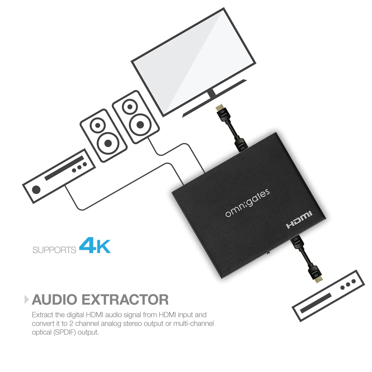 hight resolution of  hdmi 18gbps audio extractor with hdcp 2 2 applications