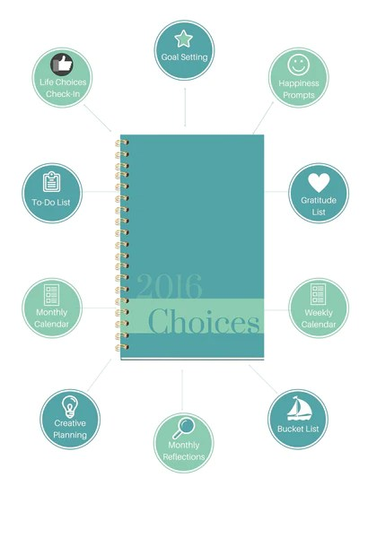 choices notebook planner