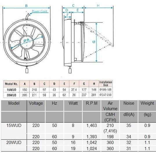 kdk window mounted 6 15cm ventilating fan 15wud