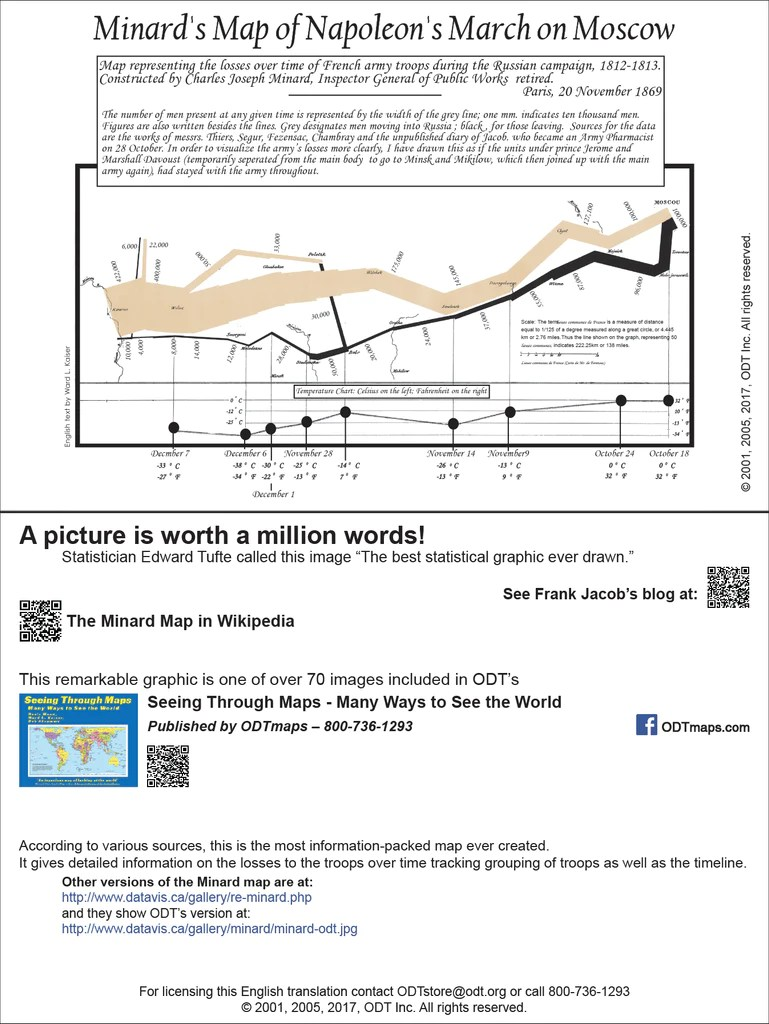 the minard map the best statistical graphic ever drawn 6x9 map many ways to see the world [ 769 x 1023 Pixel ]