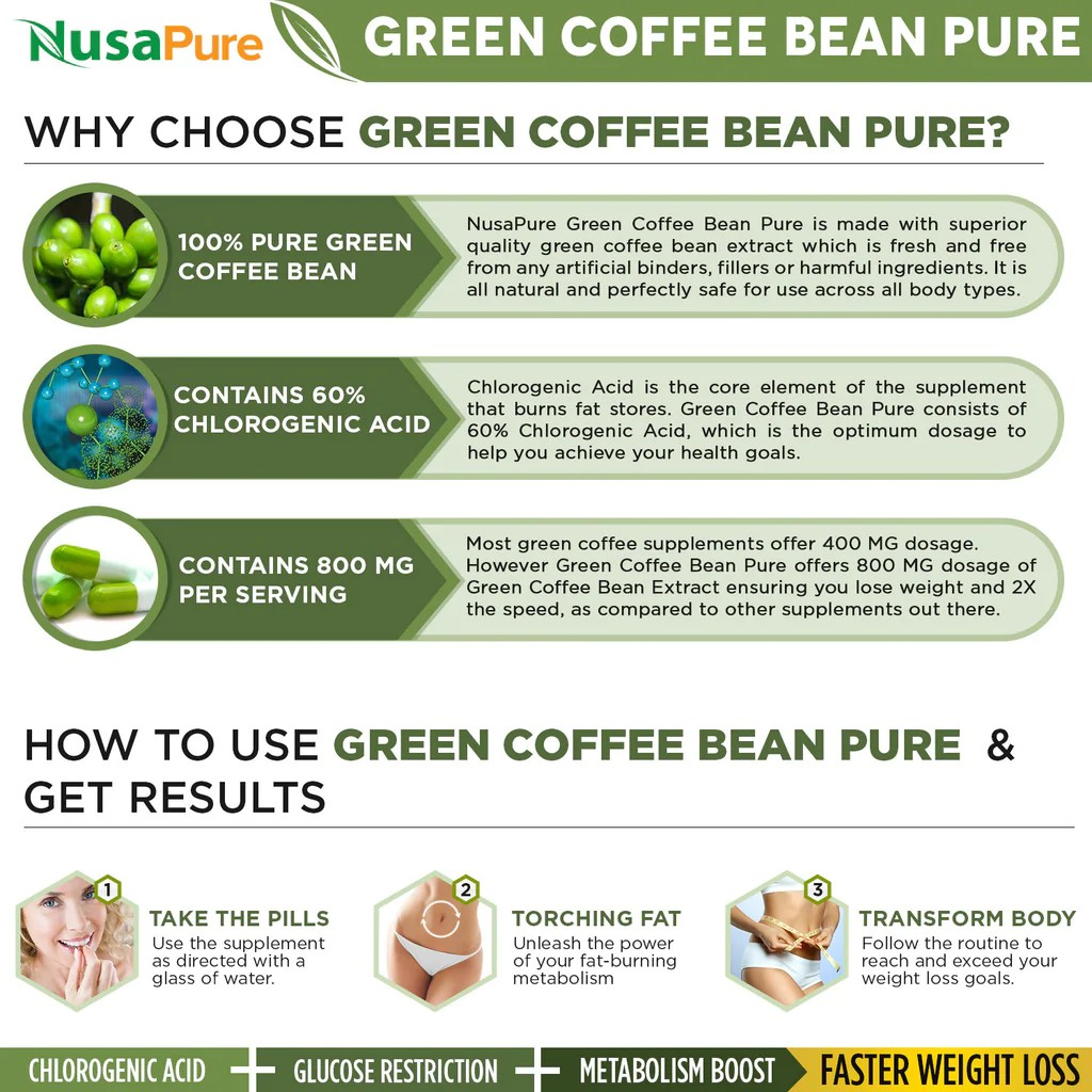 green coffee bean extract pure for weight loss highest grade