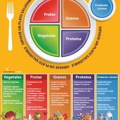 New Food Pyramid Diagram Dodge 360 Firing Order Myplate Miplato Spanish Tearpad | $ 27.00 Nutrition Education Store