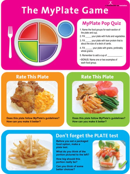 MyPlate Game Poster
