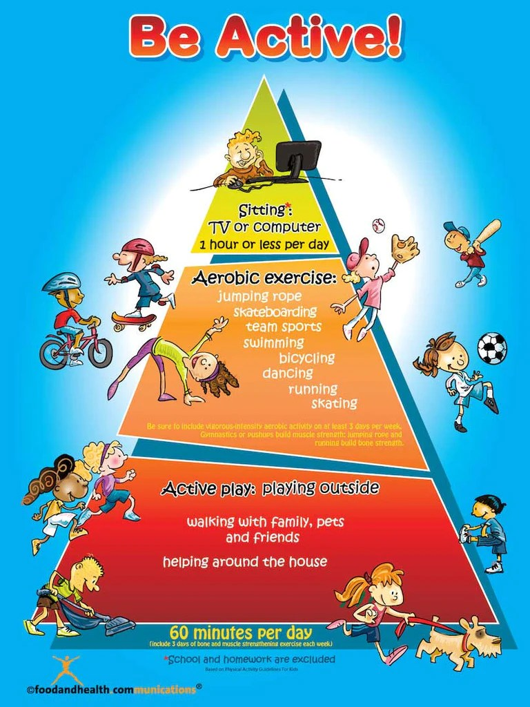 Kids Be Active Pyramid Poster 16 15 Nutrition