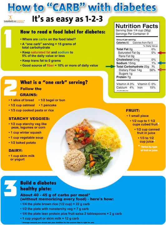 Printable Nutrition Labels