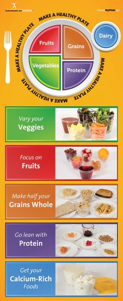 Brochures And Pamphlets Nutrition Education Store