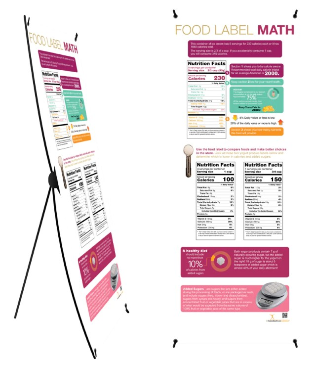 Custom Food Label Math Banner on Banner Stand 24