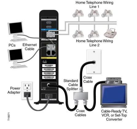Comcast Xfinity Wiring Diagram Modem For Comcast Triple Play