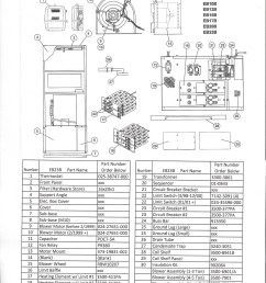 coleman furnace schematics wiring diagrams u co york furnace pressure switch coleman evcon furnace owners manual [ 1700 x 2338 Pixel ]