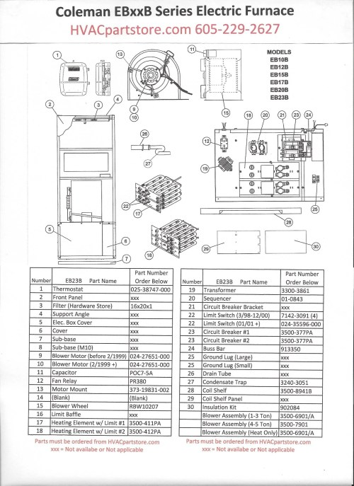 small resolution of coleman furnace schematics wiring diagrams u co york furnace pressure switch coleman evcon furnace owners manual