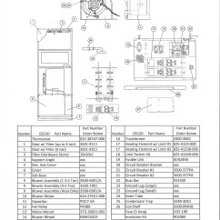 Coleman Evcon Electric Furnace Wiring Diagram Sets And Venn Diagrams Powerpoint Model Dgat056bdd Gas