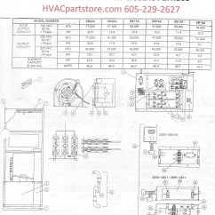 Wiring Diagram For Nordyne Electric Furnace Family Health Tree Eb12a Coleman Parts – Hvacpartstore