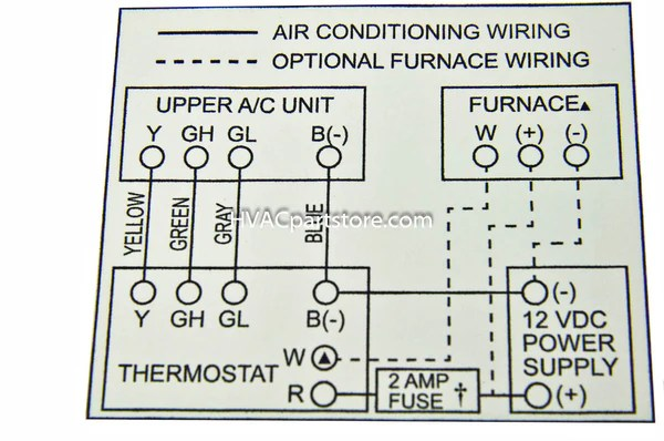 Coleman Mach thermostat wiring for test?  iRV2 Forums