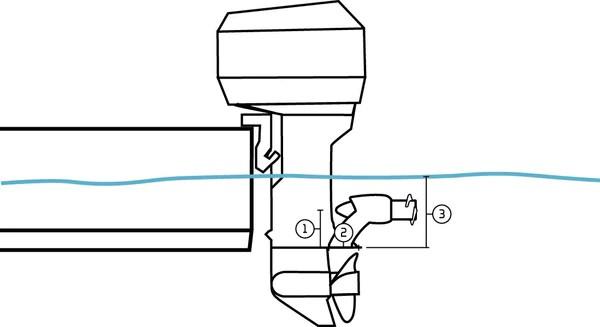 wiring jon boat trolling motor