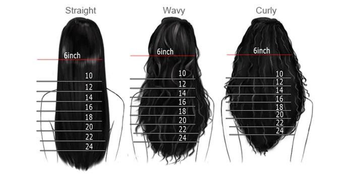 Length guide also pure indian hair rh pureindianhair