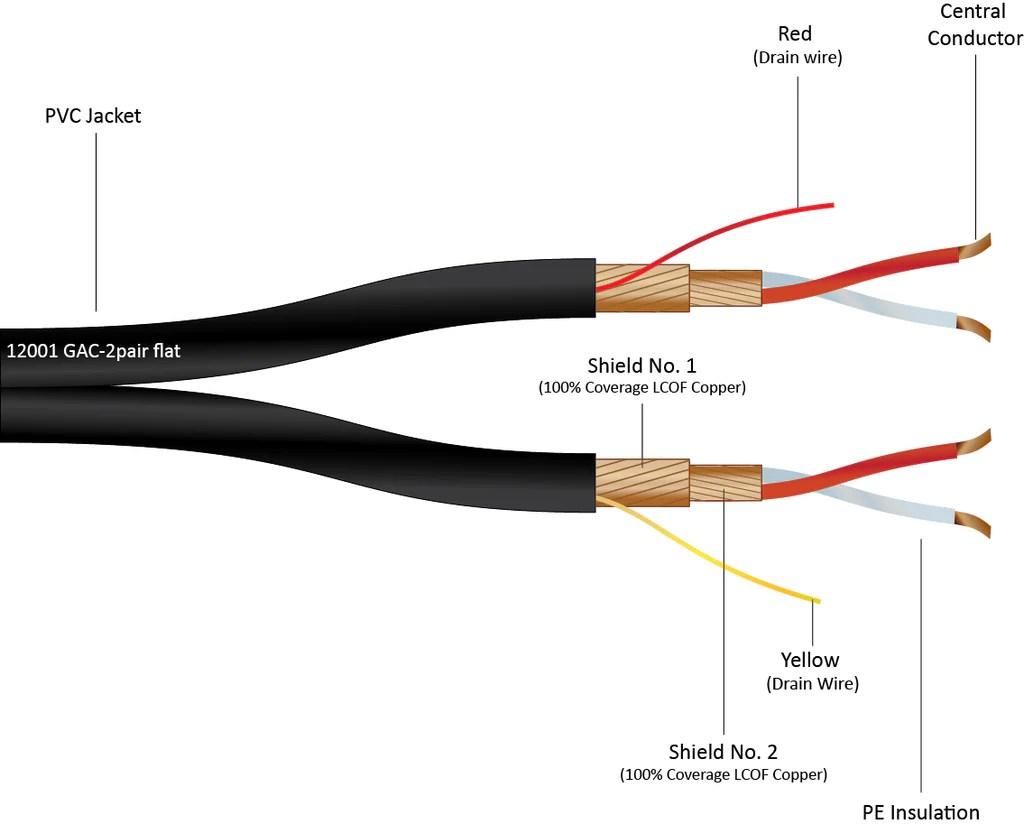 medium resolution of shielded audio jack wiring trusted wiring diagrams u2022 output jack wiring shielded audio jack wiring