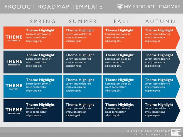 Four Phase Software Strategy Timeline Roadmap PowerPoint