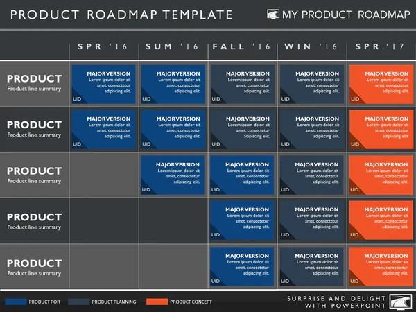 Five Phase Product Portfolio Timeline Roadmapping Presentation Templat