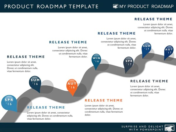 product launch strategy template