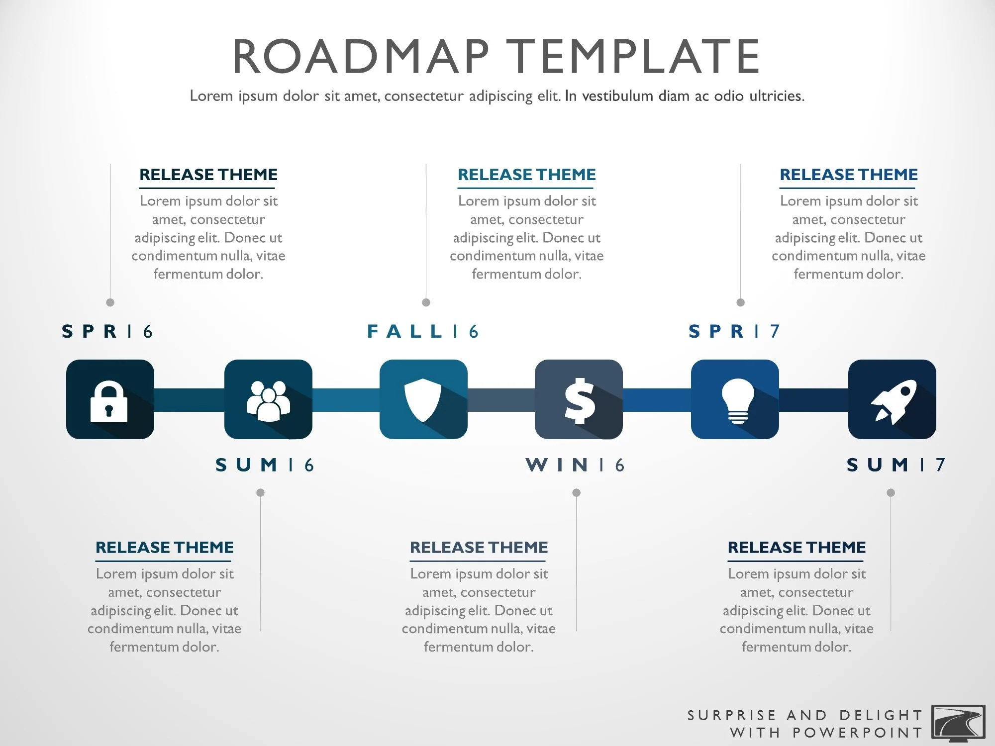 Product roadmap templates for Powerpoint