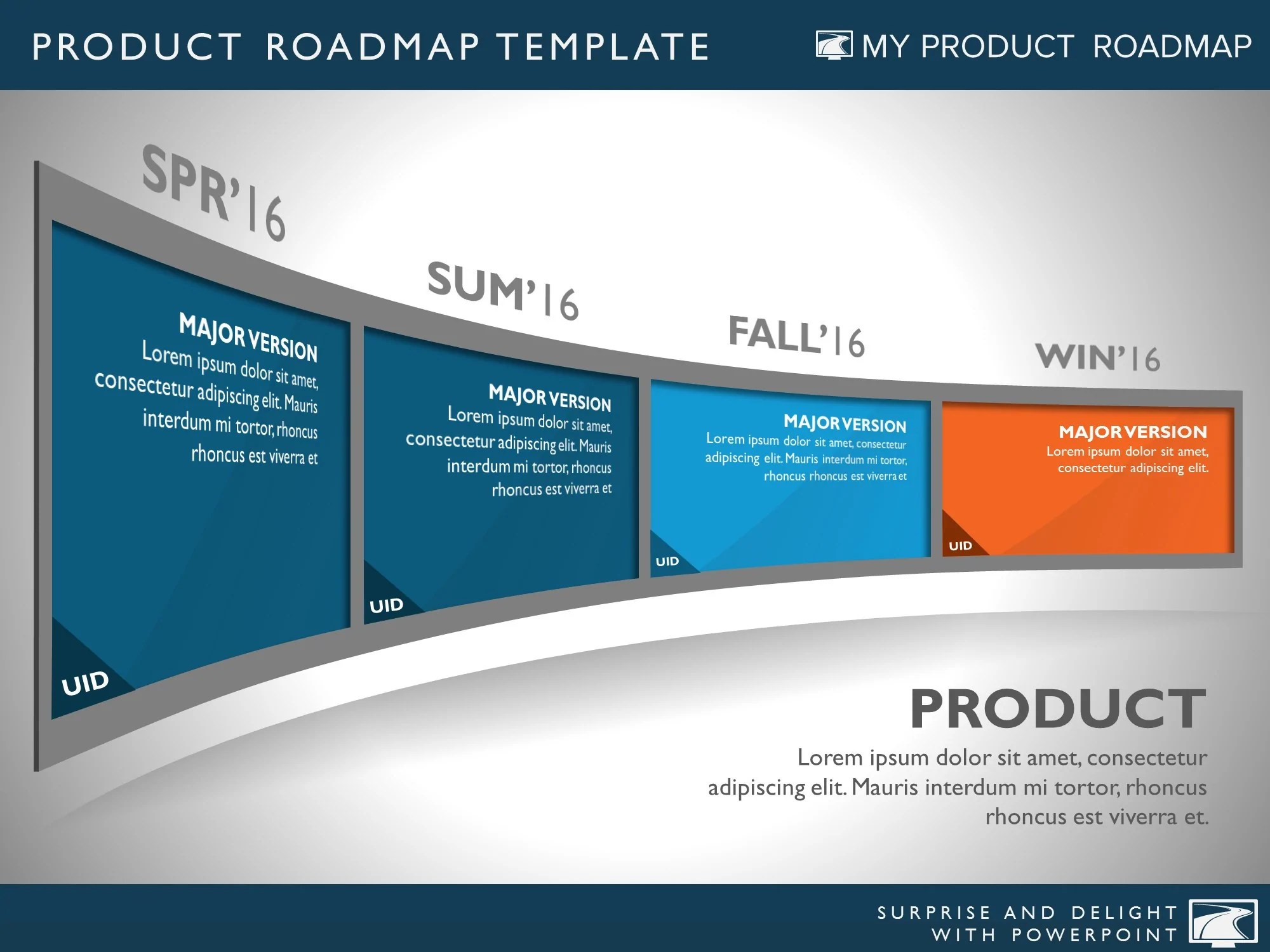 product strategy portfolio management development cycle project roadmap agile planning simple plan template diagram powerpoint technology [ 2000 x 1500 Pixel ]