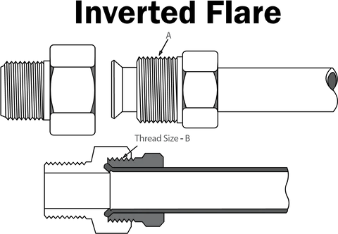 Brass inverted flare fittings also shop for fastfittings rh