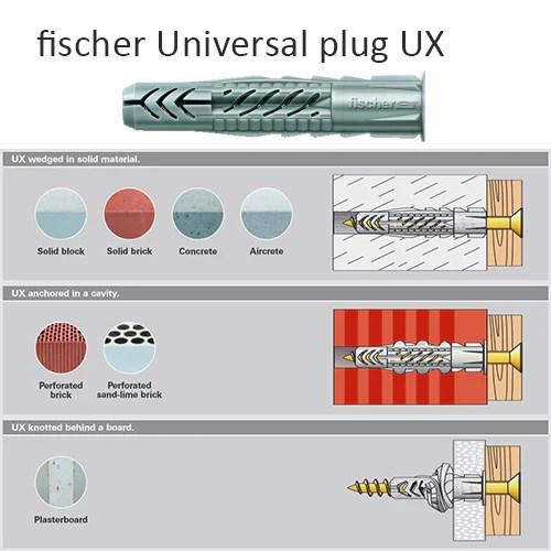fischer 牌錨栓(壁虎) 介紹 - 德國產品對安全的要求 — 好德 Better Choice