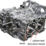 Everything You Need To Know About Your Subaru Engine Crawford Performance