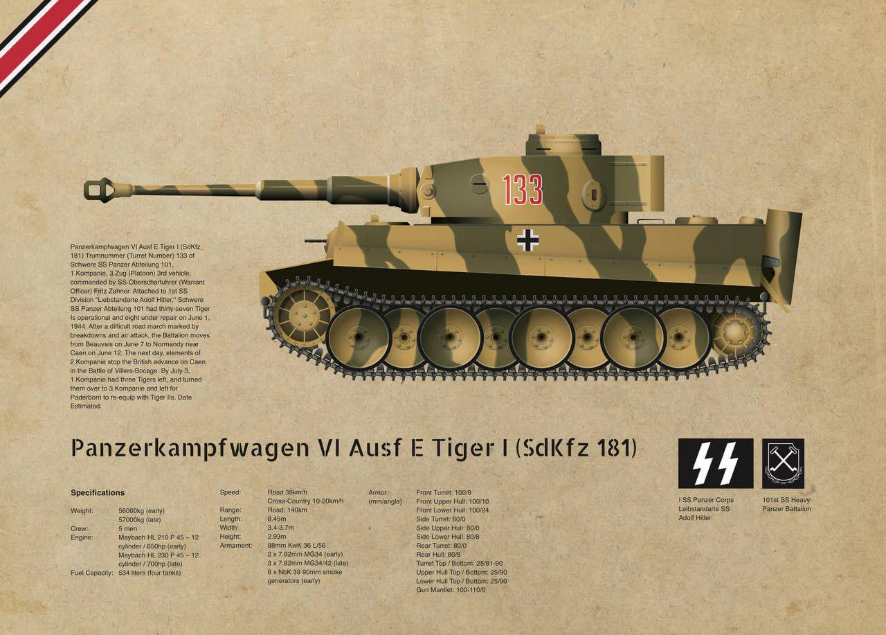 Posters - Panzer Models
