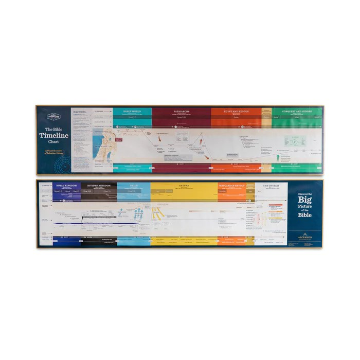 the great adventure bible timeline wall chart