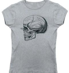 shirt diagram [ 1000 x 1176 Pixel ]