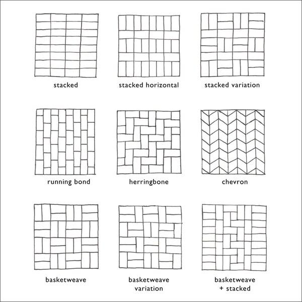 brick tiles patterns to ponder