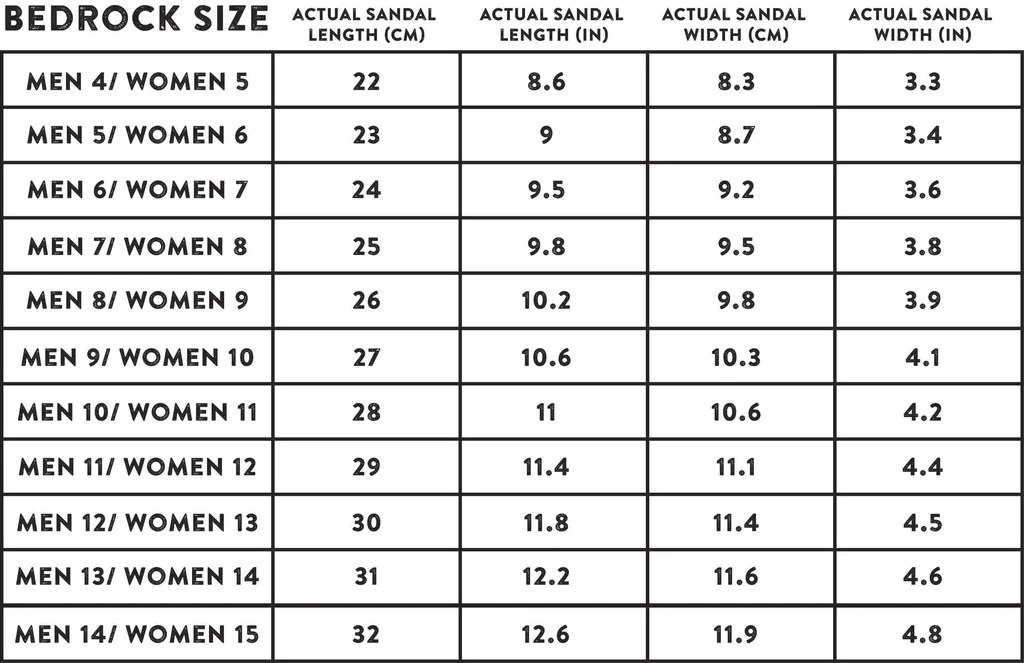 Consult our sizing chart above we advise measuring the length of your feet and ordering  size that is cm longer also bedrock sandal sandals rh bedrocksandals