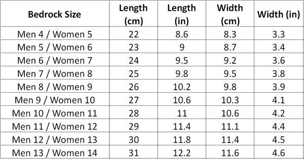 Bedrock Syncline Mid Minimal Sandals Olive Drab Size Men ...