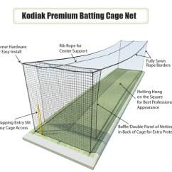 Track And Field Diagram 1965 Mustang Headlight Wiring Batting Cage Nets Kodiak Nylon (standard Sizes) – Sports, Llc