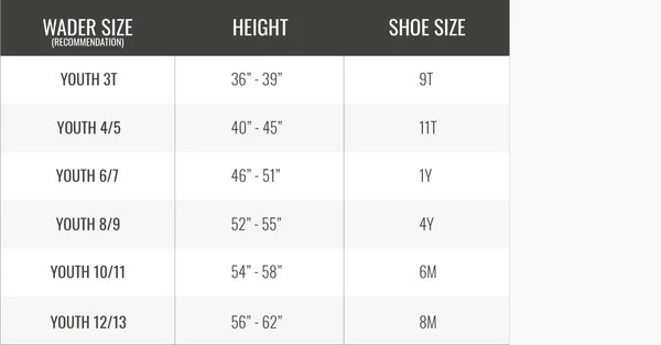 Youth series waders also size chart  gator rh gatorwaders