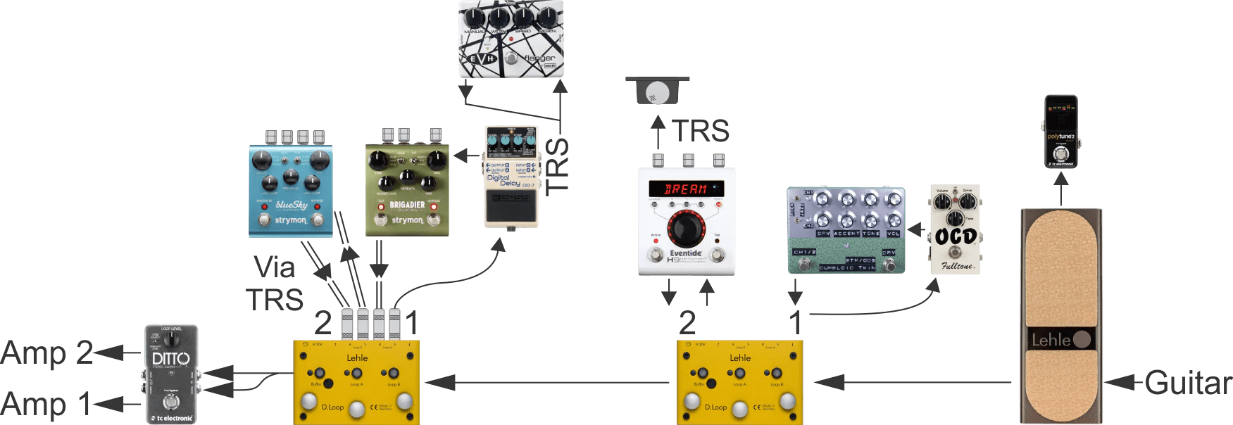 hight resolution of pedalboard wiring diagram box wiring diagram on off on toggle switch wiring diagram pedalboard power wiring diagram