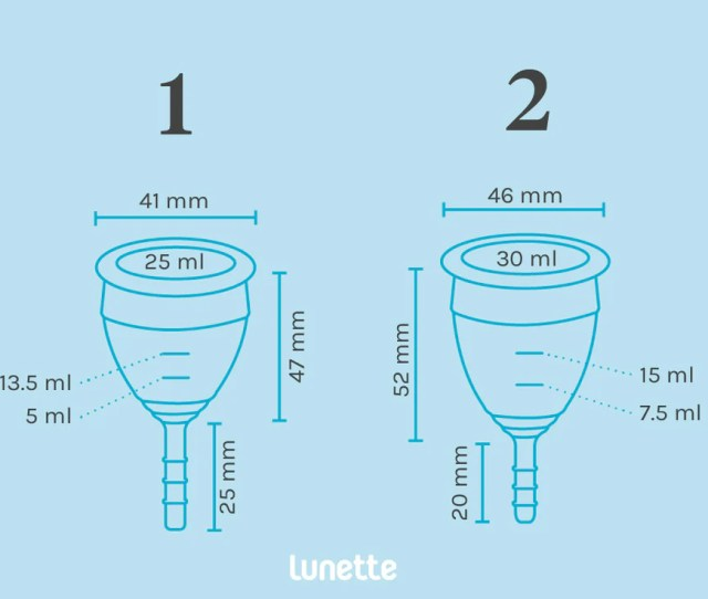 Which Size Menstrual Cup Is The Right