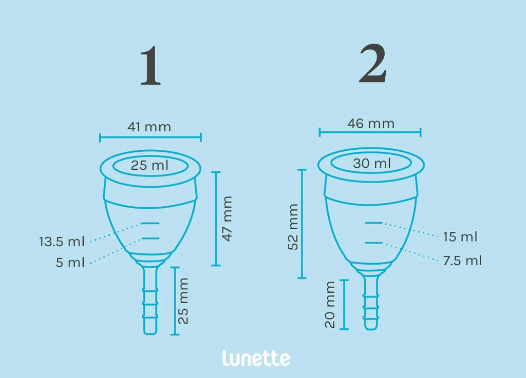 Which size menstrual cup is the right also sizes guide for your body and flow rh storenette