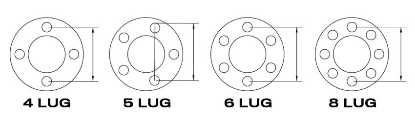 How to measure your trailer   wheel bolt circle lug or pattern also rh pacifictrailers
